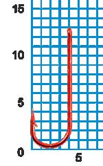 "Крючок SIWEIDA ""SCORPION"" CHIKA №10RED W/R (10шт.)"