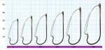 "Крючок-незацепляйка SIWEIDA ""Scorpion"" №1 (5шт.) (3216101)"