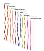 Кембрик рифленый (2мм*200мм) красно-фиолетовый (10шт)