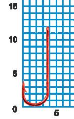 "Крючок SIWEIDA ""SCORPION"" CHIKA №12RED W/R (10шт.)"